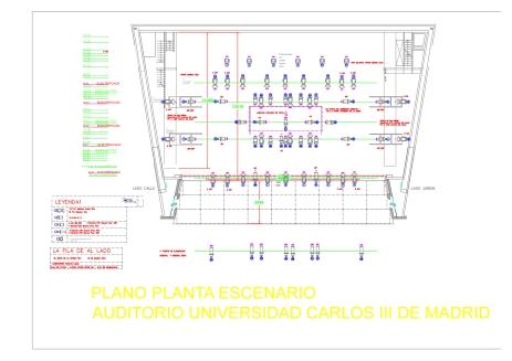CAD UNIVERSIDAD CARLOS III